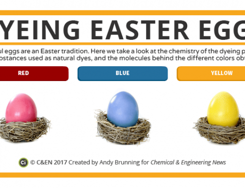 The Chemistry of Dyeing Easter Eggs – in C&EN