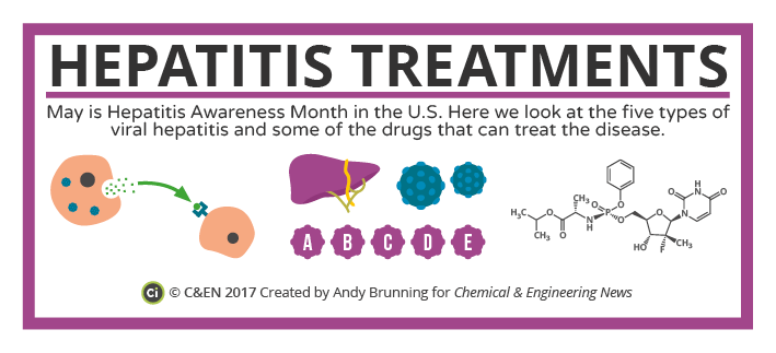 C&EN - Hepatitis Treatments
