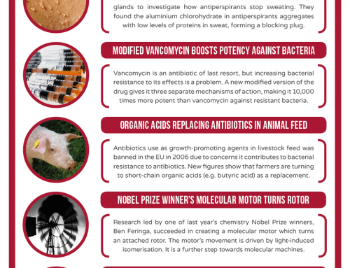 This Week in Chemistry – How Antiperspirants Work, and a Giant Periodic Table