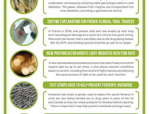 This Week in Chemistry – Sorting Whiskies, and a Partial Explanation for French Drug Trial Deaths
