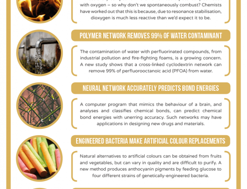 This Week in Chemistry – Why We Don't Spontaneously Combust, and Removing Fluorinated Water Contaminants