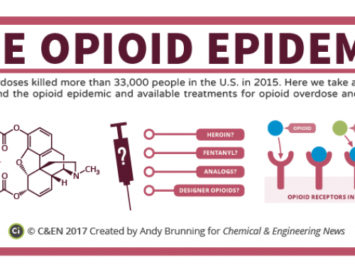 The Chemistry behind the Opioid Epidemic – in C&EN