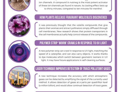 This Week in Chemistry – Nutmeg Compound Beats Menthol's Cooling, and How Plants Release Fragrance