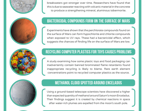 This Week in Chemistry – The Secrets of Roman Concrete, and Bactericidal Compounds on Mars