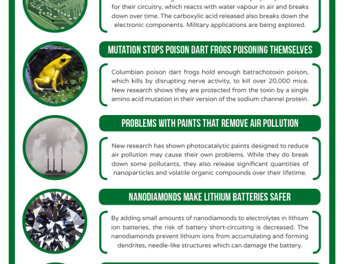 This Week in Chemistry – Self-destructing electronics, and how poison frogs avoid poisoning themselves