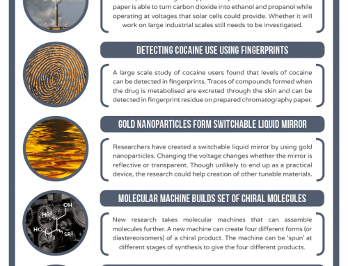 This Week in Chemistry – Turning carbon dioxide into alcohol fuels, and detecting cocaine use using fingerprints