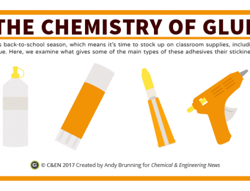 The chemistry of glue – in C&EN