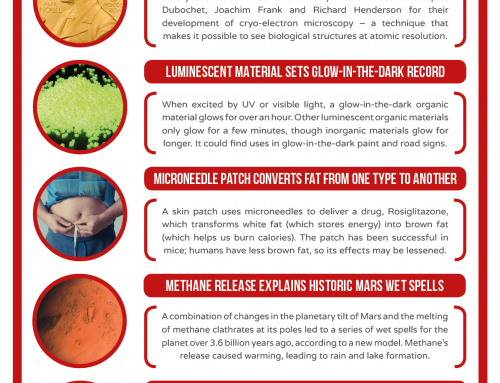 This Week in Chemistry – A glow-in-the-dark record, and Nobel Prize for cryo-EM