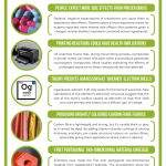 This Week in Chemistry – Printer toner reaction concerns, and oganesson's 'smeared' electron shells