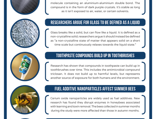 This Week in Chemistry – Glass definition argument, and beetroot colour origin