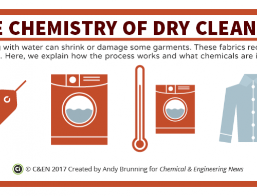 The chemistry of dry cleaning – in C&EN