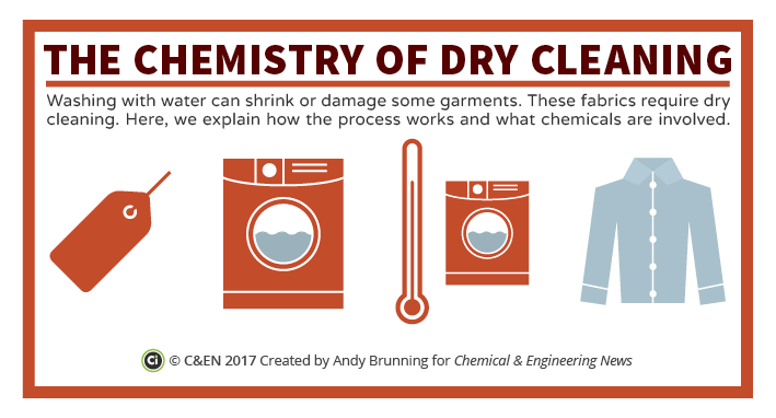 the chemistry behind dry cleaning How dry cleaning works: it's not what you think rachel swaby 2/28/12 1:41pm filed to the liquid chemical lifts dirt from most common fabrics, doesn't cause clothing to shrink but i'm relieved to know there's more than magic and hope behind the dry cleaning process-and that for.