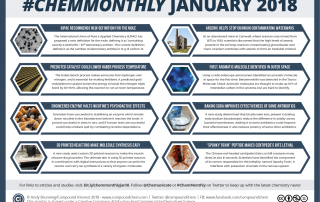 002 ChemMonthly January 2018