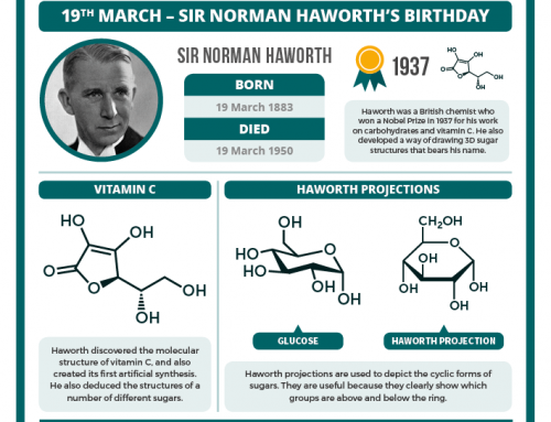 Today in chemistry history: Sir Norman Haworth, vitamin C, and Haworth projections