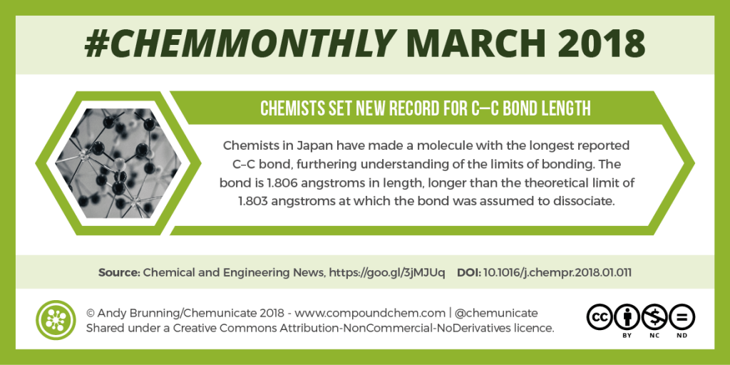 New record C-C bond