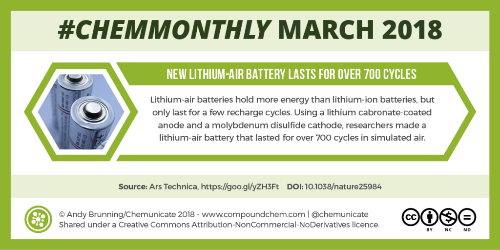 Lithium-air battery