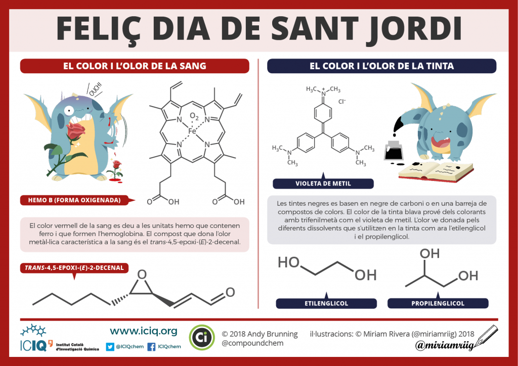 Sant Jordi ICIQ [SPA] 2018