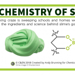 The chemistry of slime – in C&EN