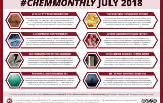 008 ChemMonthly July 2018