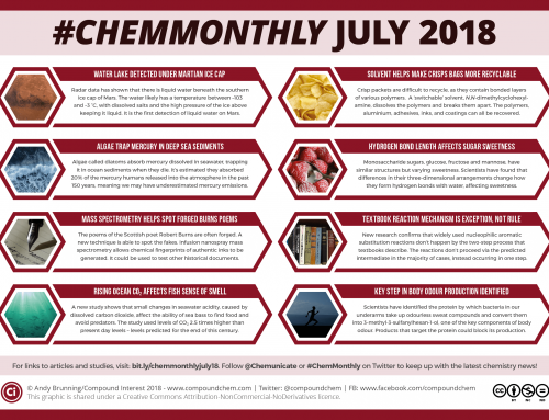 #ChemMonthly July 2018: Water on Mars, crisp packet recycling, and textbook mechanism errors