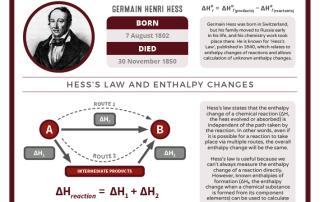 08-07 – Germain Henri Hess's Birthday