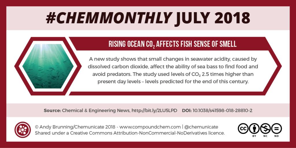 2018-07-31 – Fish CO2