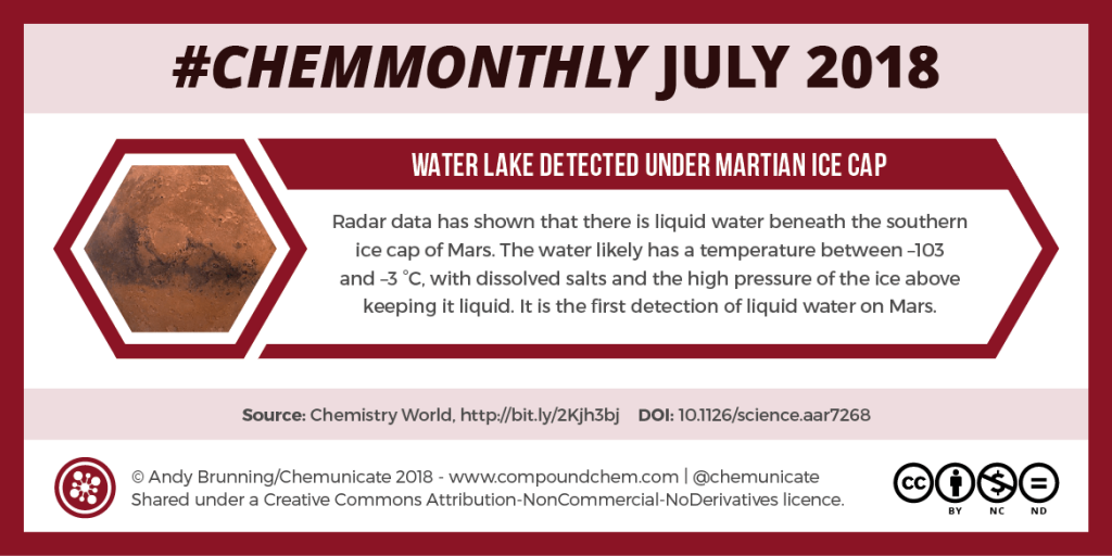 Chemmonthly july 2018 water on mars crisp packet recycling and 2018 07 31 water on mars urtaz Images