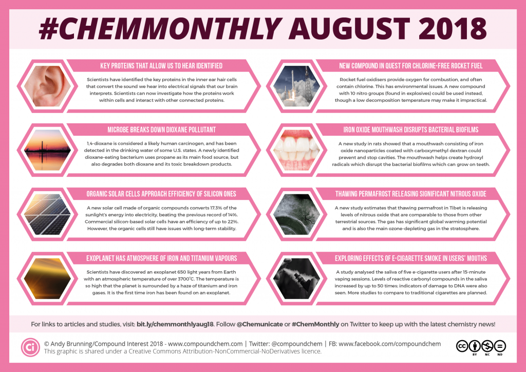 009 ChemMonthly August 2018