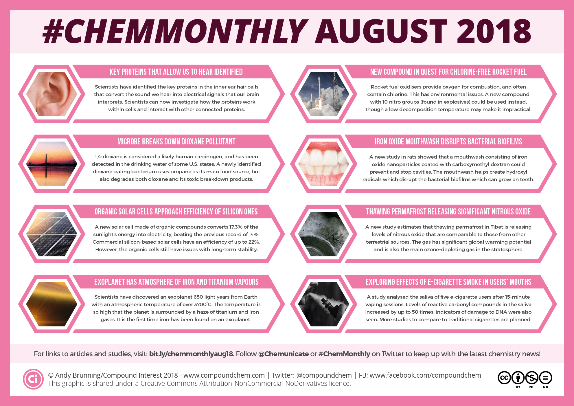 Chemmonthly august 2018 compound interest chemmonthly august 2018 hearing proteins an organic solar cell record and a planet with a titanium and iron atmosphere urtaz Image collections
