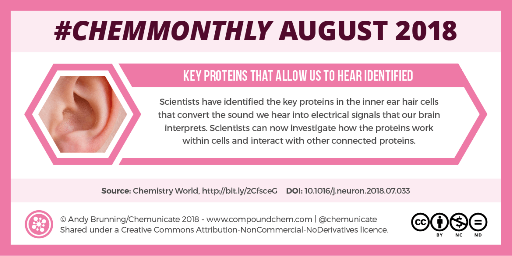 Chemmonthly August 2018 Compound Interest