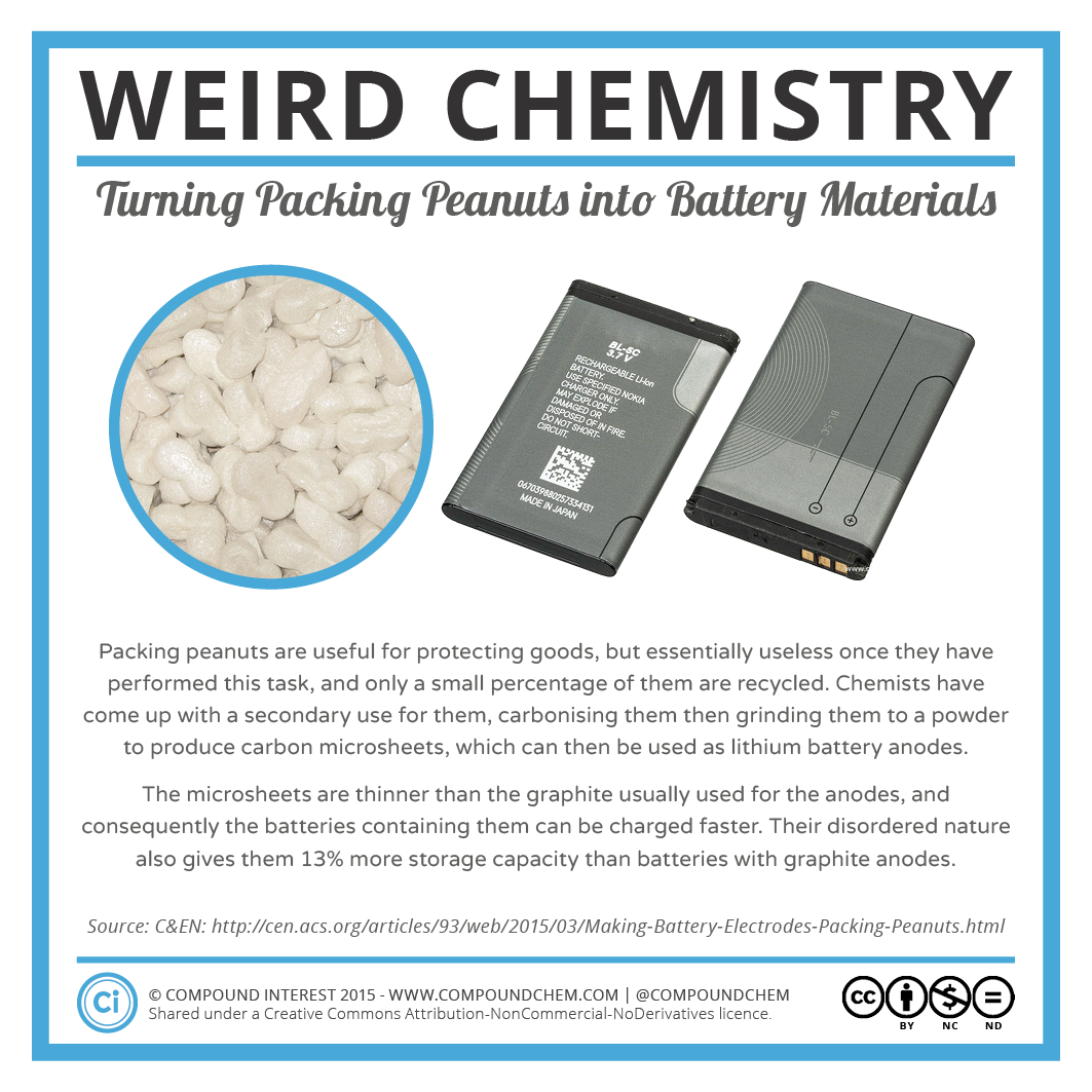 Weird Chemistry #10 - Packing Peanuts.png