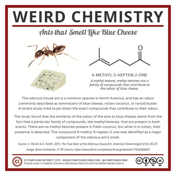 Weird Chemistry | Compound Interest