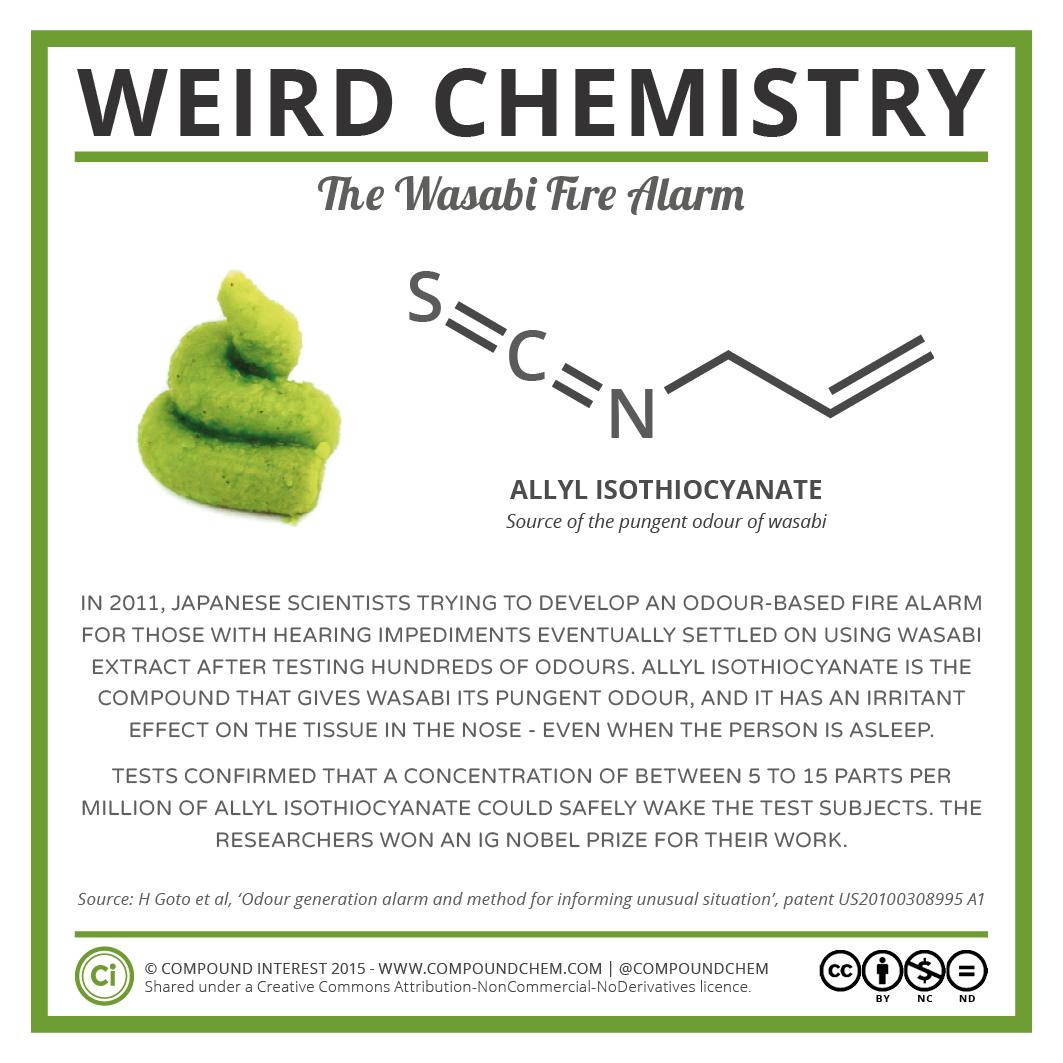 Weird Chemistry #4 - The Wasabi Fire Alarm