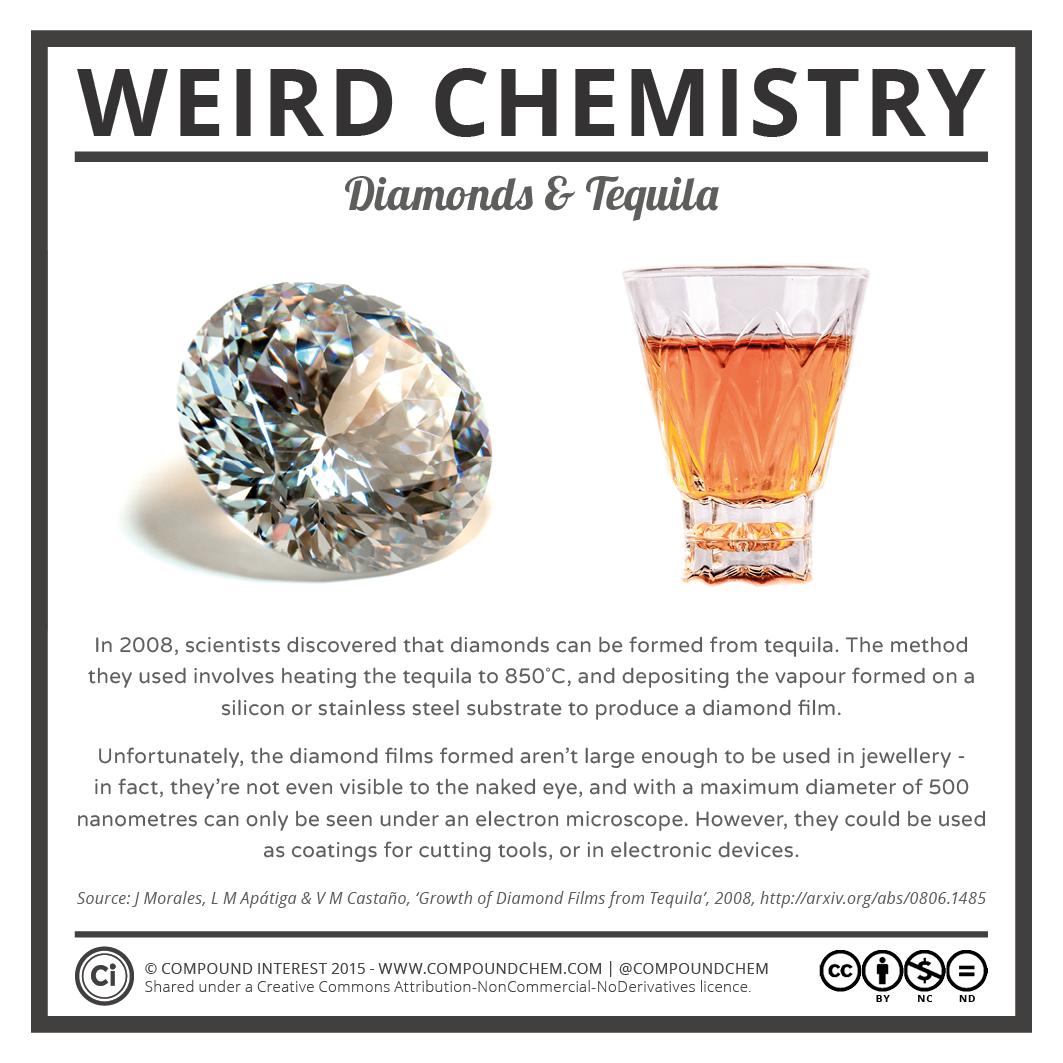Weird Chemistry #6 - Diamonds & Tequila