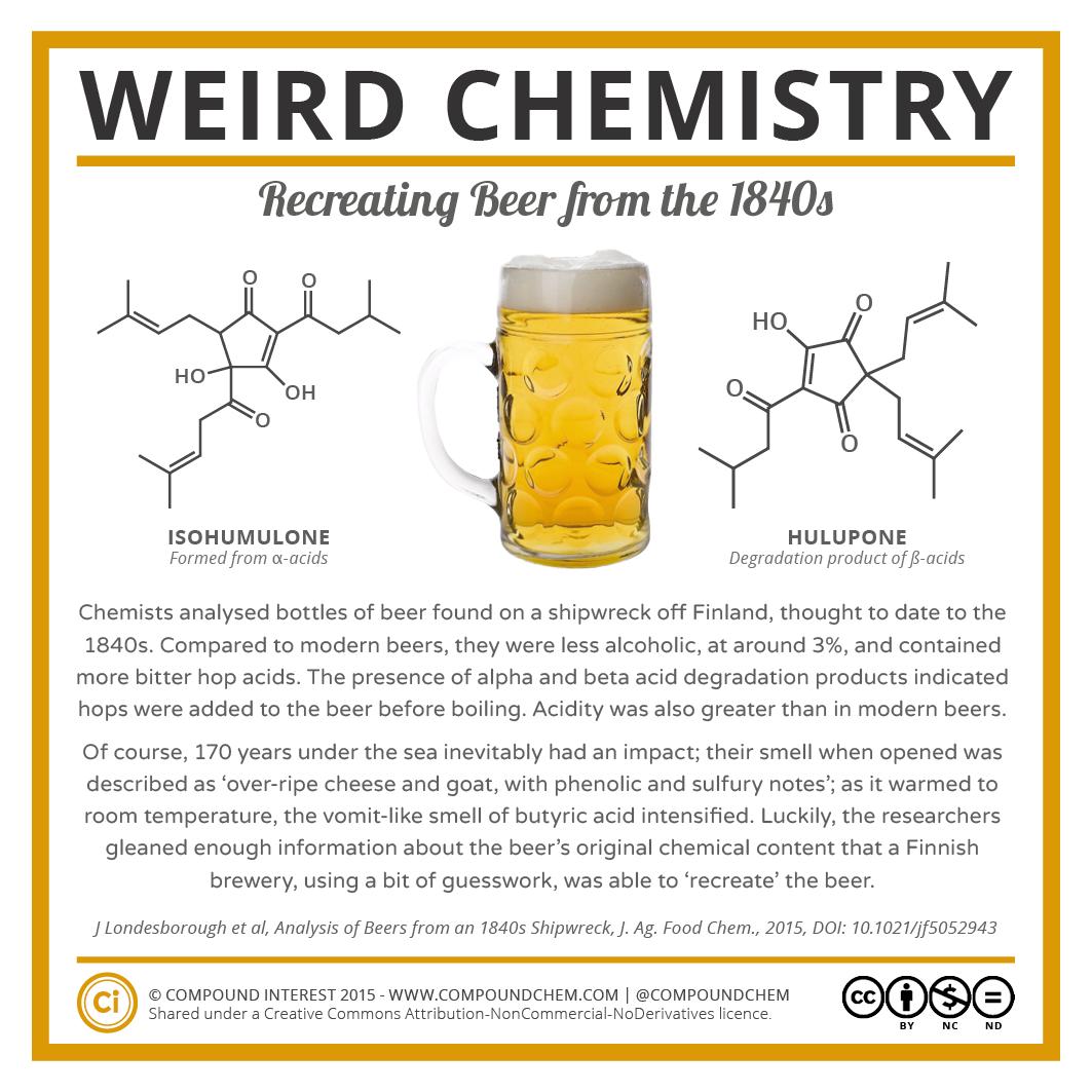 Weird Chemistry #8 - Recreating an 1840s Beer