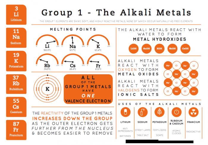 Graphic Design Information In Marathi