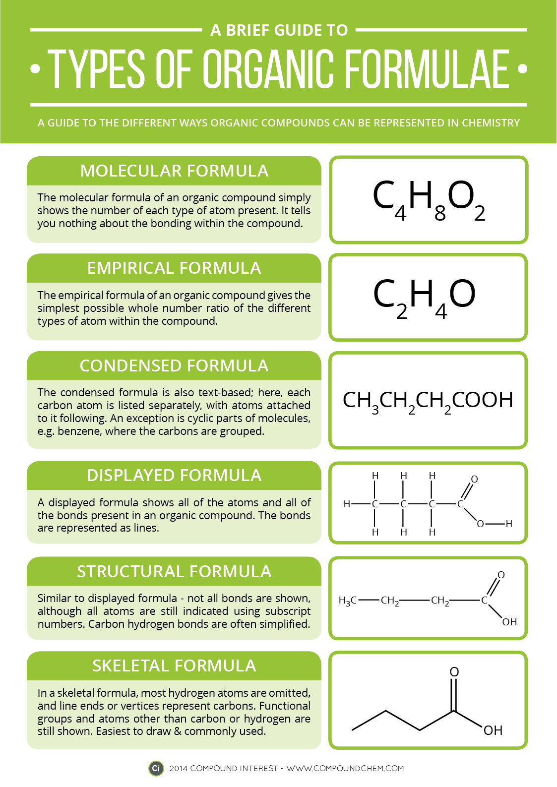 list of chemicals and their uses pdf