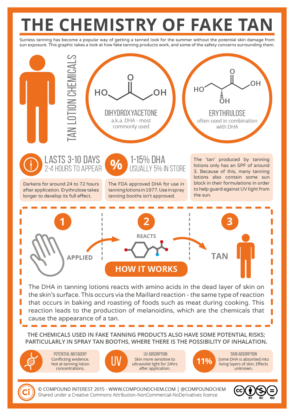 how do tanning lotions work the chemistry of fake tan compound