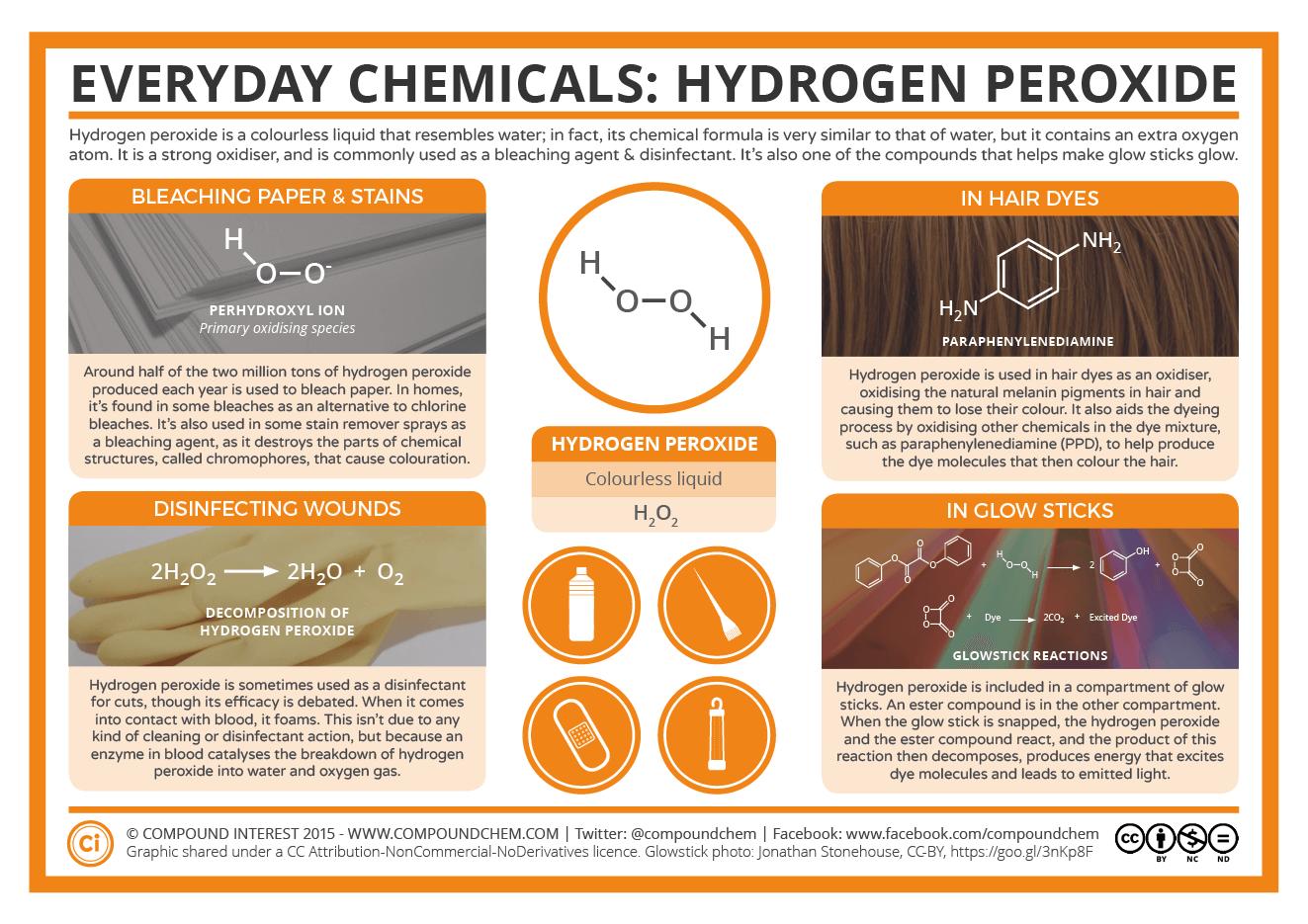 hydrogen peroxide hair dye glow sticks amp rocket fuels