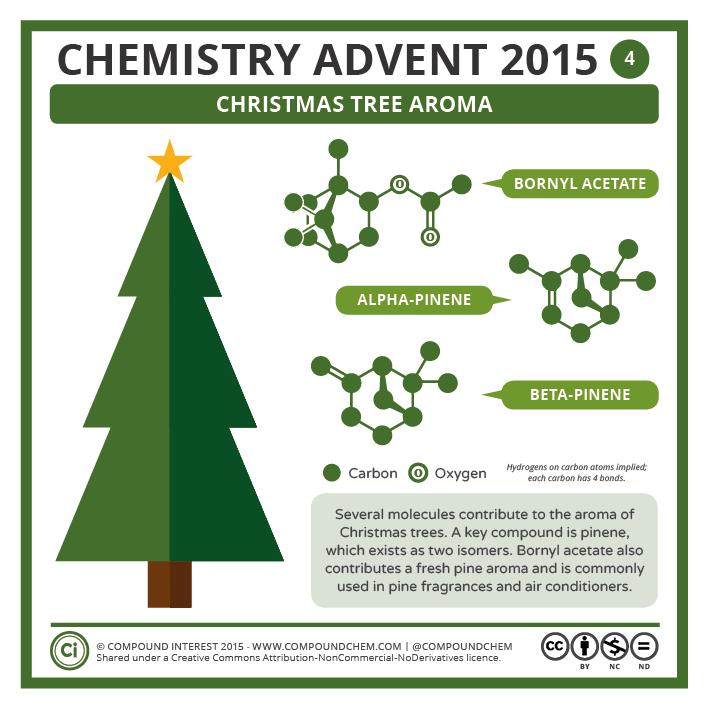 chemistry advent 2015 4 december compound interest. Black Bedroom Furniture Sets. Home Design Ideas