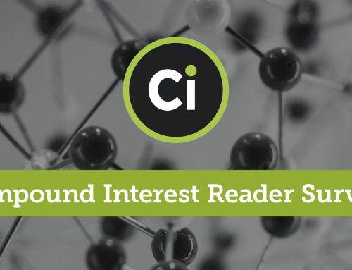The Compound Interest Reader Survey 2015