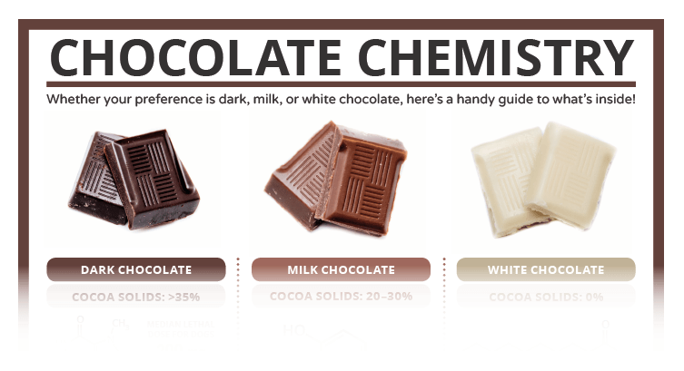 Is Dark Chocolate Good For You Reddit