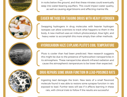 This Week in Chemistry – Rock nitrate storage concerns, and Pluto's hydrocarbon haze