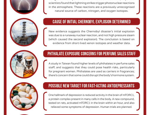 This Week in Chemistry – Lightning-triggered photonuclear reactions, and a Chernobyl mystery solved