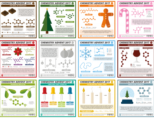 Chemistry Advent 2017 – The halfway point!