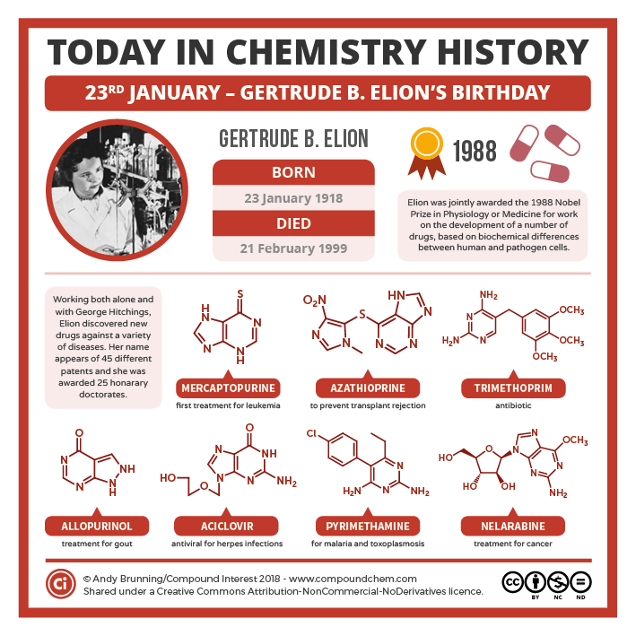 Today In Chemistry History Gertrude B Elion And Drug