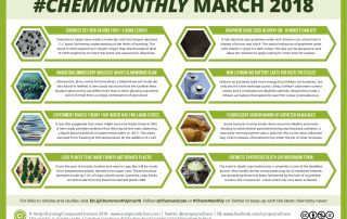 ChemMonthly March 2018