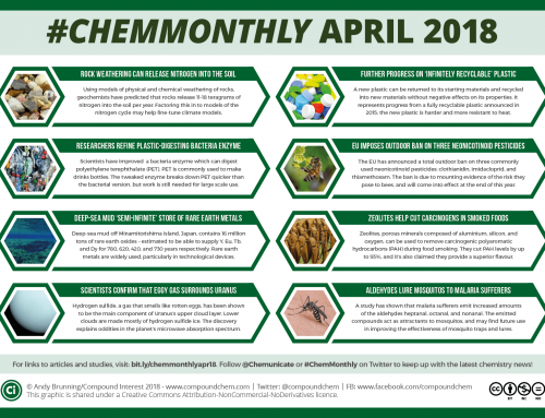 #ChemMonthly April 2018: Infinitely recyclable plastic, Uranus's eggy gas, and neonicotinoid ban