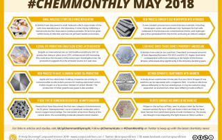 ChemMonthly May 2018