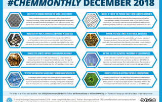 013 ChemMonthly Dec 2018